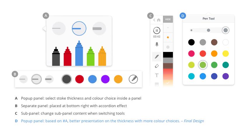 Designing colour panel